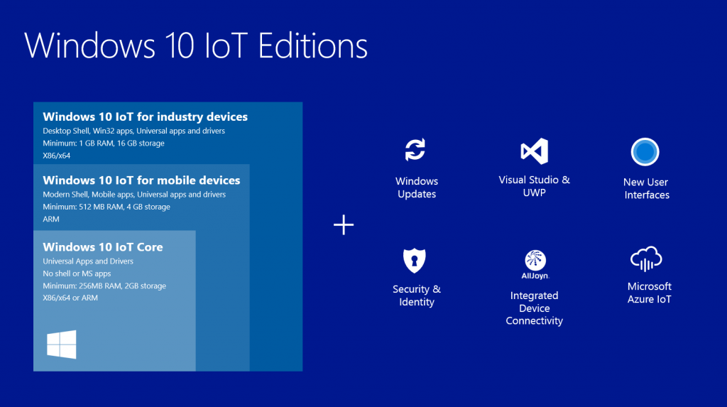 Windows10iot2
